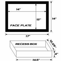 Stud12 wallbox dimensions